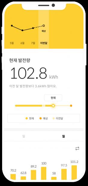 New UI Solar